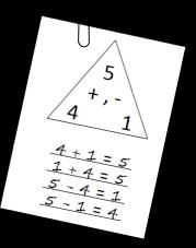Fact Triangle